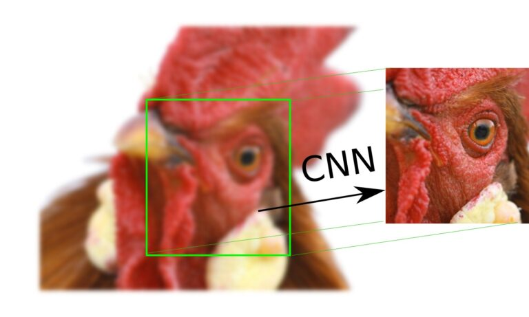 high resolution with CNN